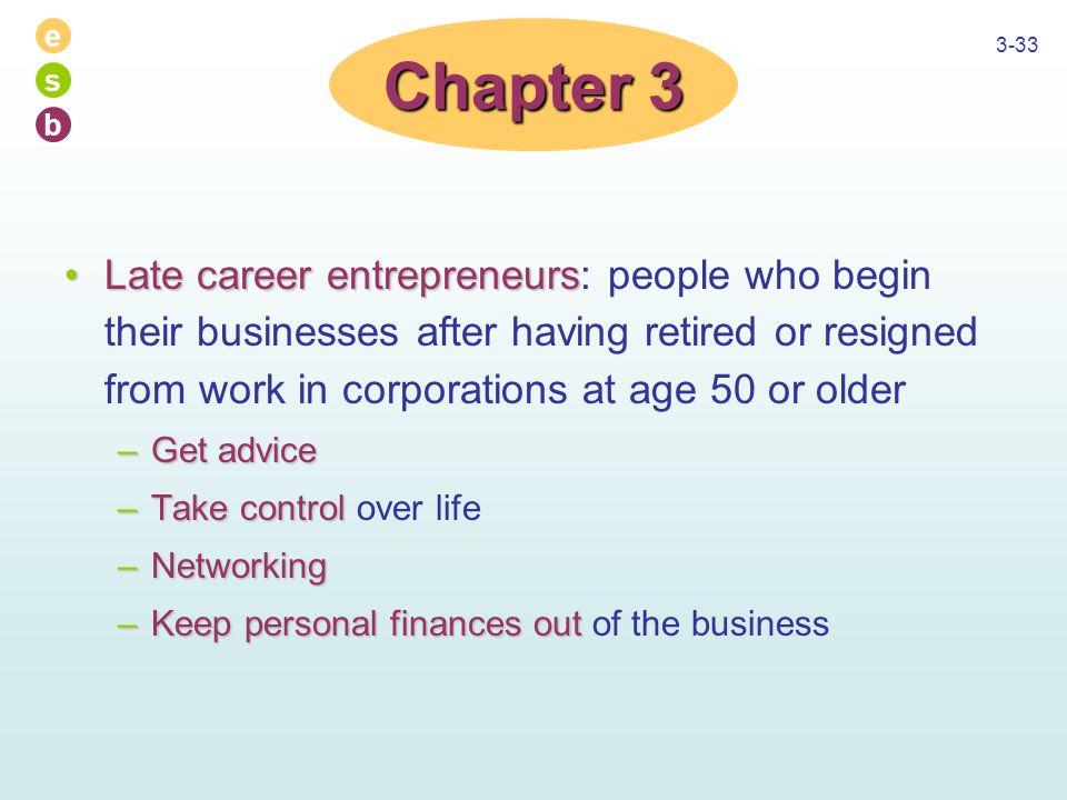 e s b 3-33 Late career entrepreneursLate career entrepreneurs: people who begin their businesses after having retired or resigned from work in corpora