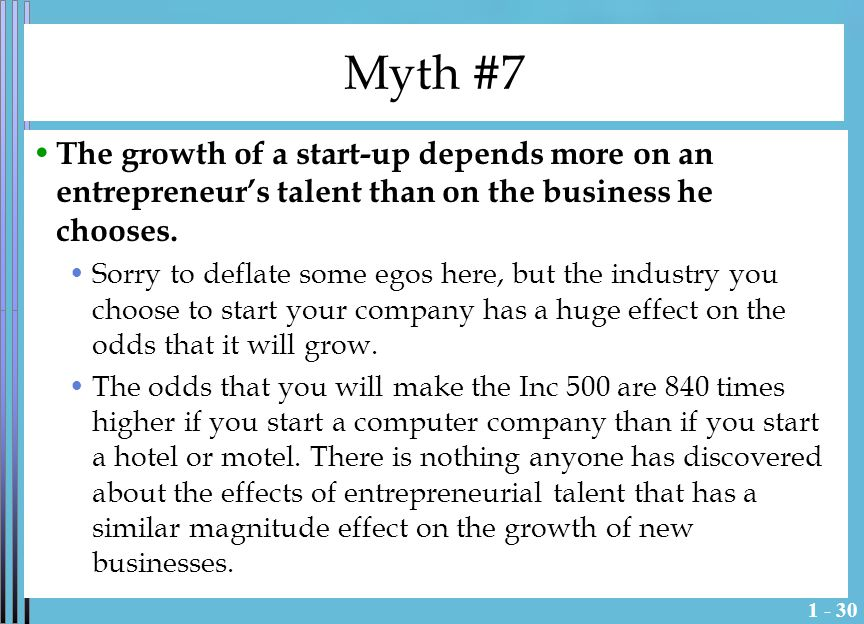 1 - 31 Myth #8 Most entrepreneurs are successful financially.