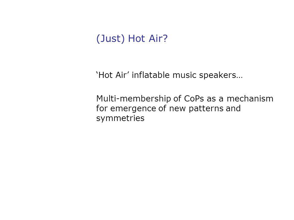 (Just) Hot Air.