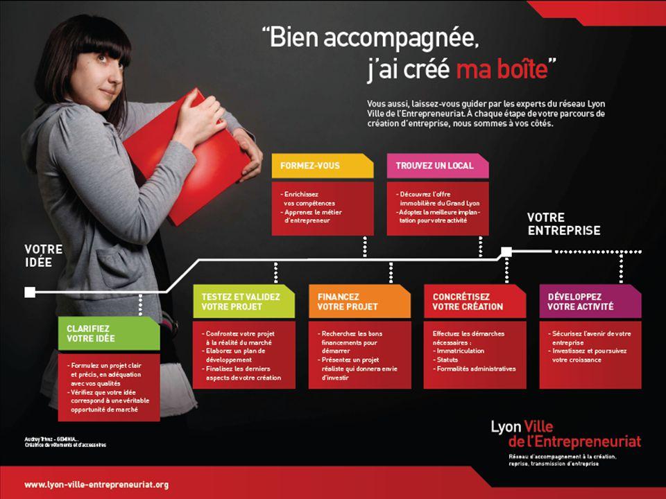 www.lyon-ville- entrepreneuriat.org