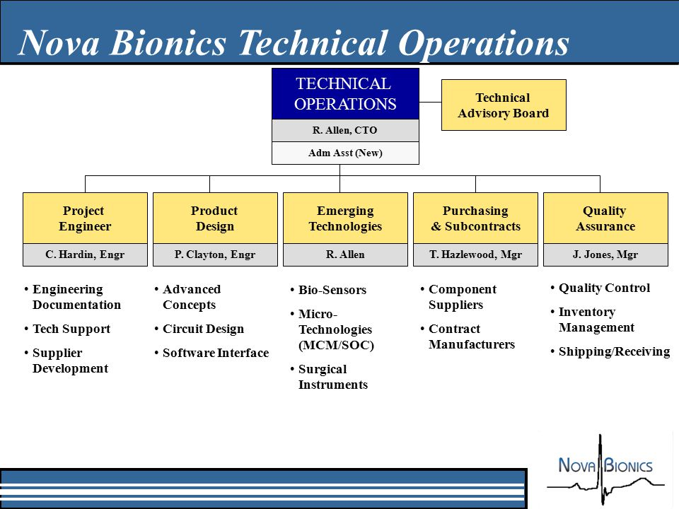 Nova Bionics Technical Operations TECHNICAL OPERATIONS R.