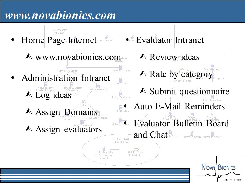 www.novabionics.com sHome Page Internet Ùwww.novabionics.com sAdministration Intranet ÙLog ideas ÙAssign Domains ÙAssign evaluators sEvaluator Intranet ÙReview ideas ÙRate by category ÙSubmit questionnaire sAuto E-Mail Reminders sEvaluator Bulletin Board and Chat TDR-2/08-30-00