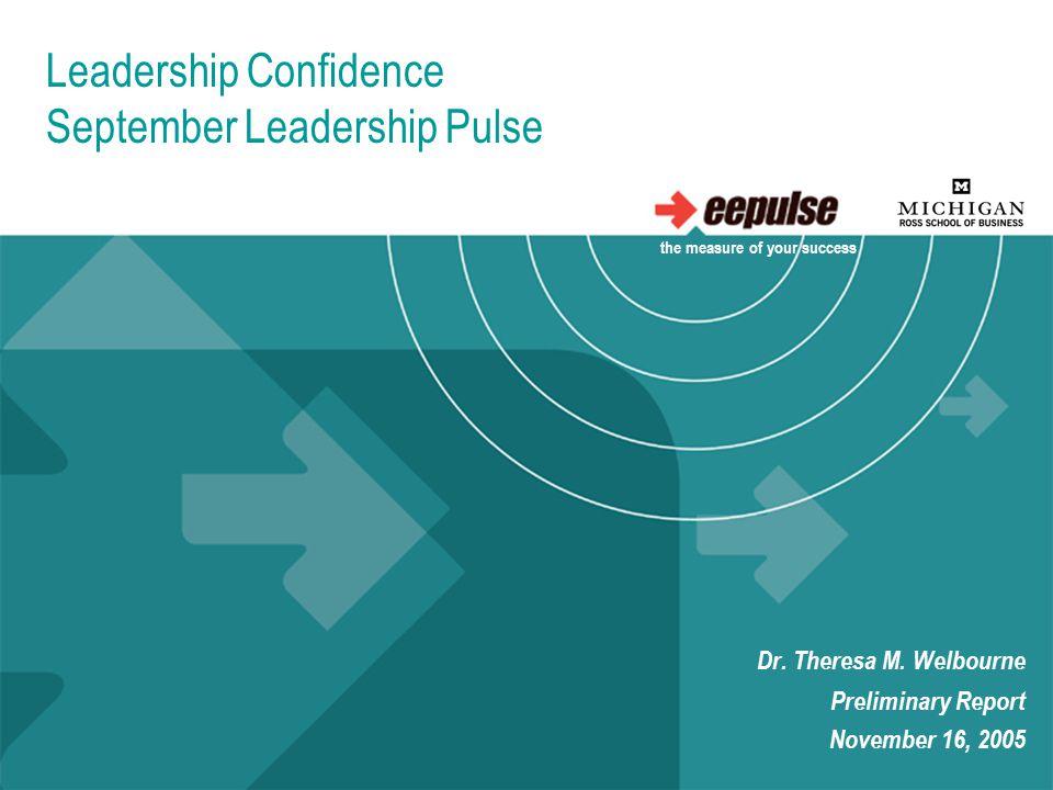 Leadership Confidence September Leadership Pulse Dr.