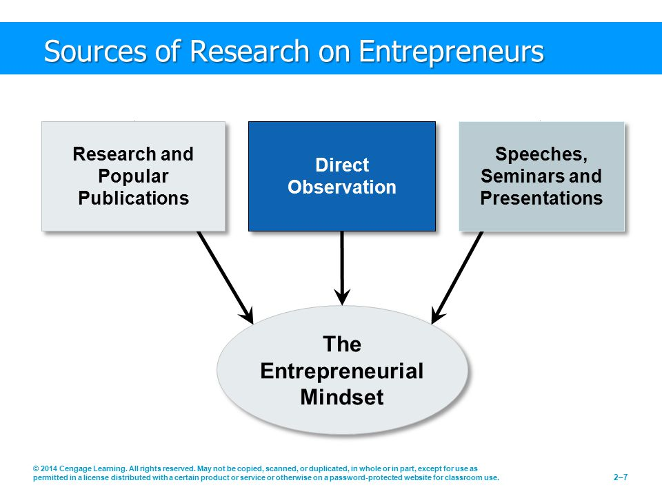 Stress and the Entrepreneur Entrepreneurial Stress Entrepreneurial Stress  The extent to which entrepreneurs' work demands and expectations exceed their abilities to perform as venture initiators, they are likely to experience stress.