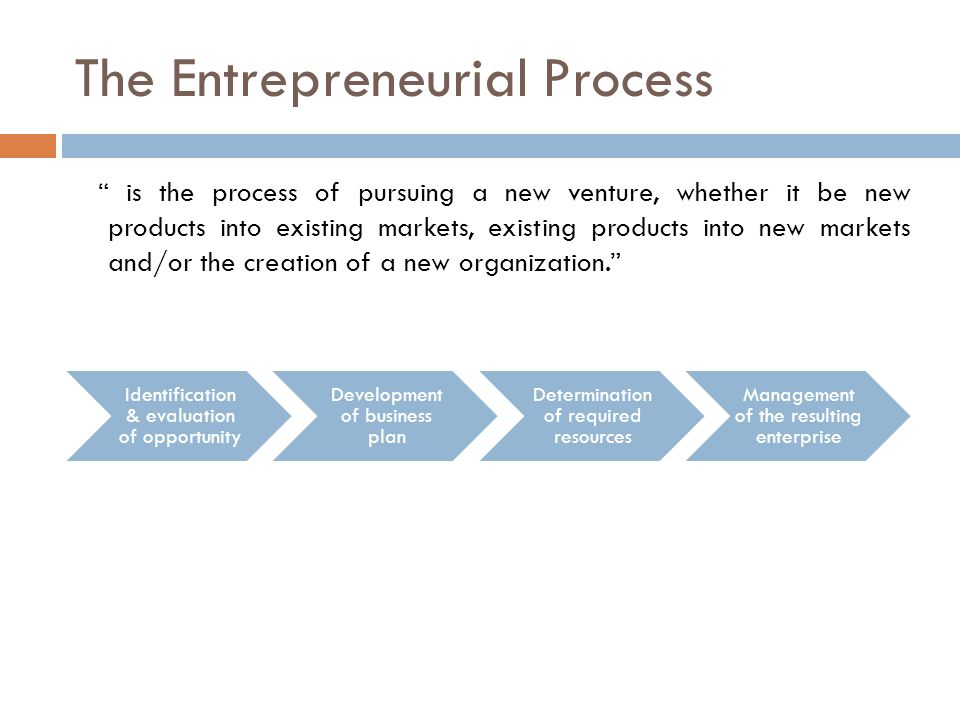 The Entrepreneurial Process is the process of pursuing a new venture, whether it be new products into existing markets, existing products into new markets and/or the creation of a new organization. Identification & evaluation of opportunity Development of business plan Determination of required resources Management of the resulting enterprise