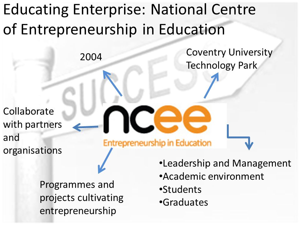 Educating Enterprise: National Centre of Entrepreneurship in Education 2004 Coventry University Technology Park Programmes and projects cultivating entrepreneurship Leadership and Management Academic environment Students Graduates Collaborate with partners and organisations