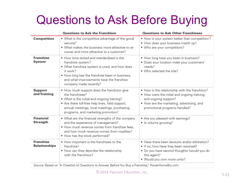 Questions to Ask Before Buying © 2014 Pearson Education, Inc. 5-21