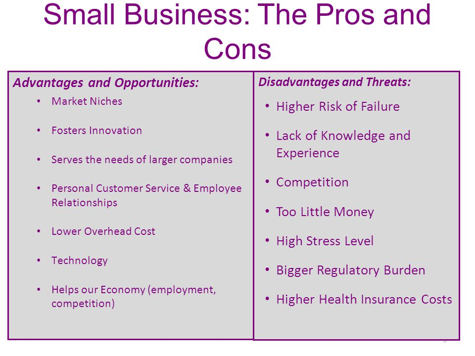 Why Do Small Businesses Fail.