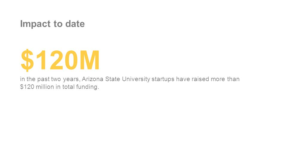 Impact to date $120M in the past two years, Arizona State University startups have raised more than $120 million in total funding.