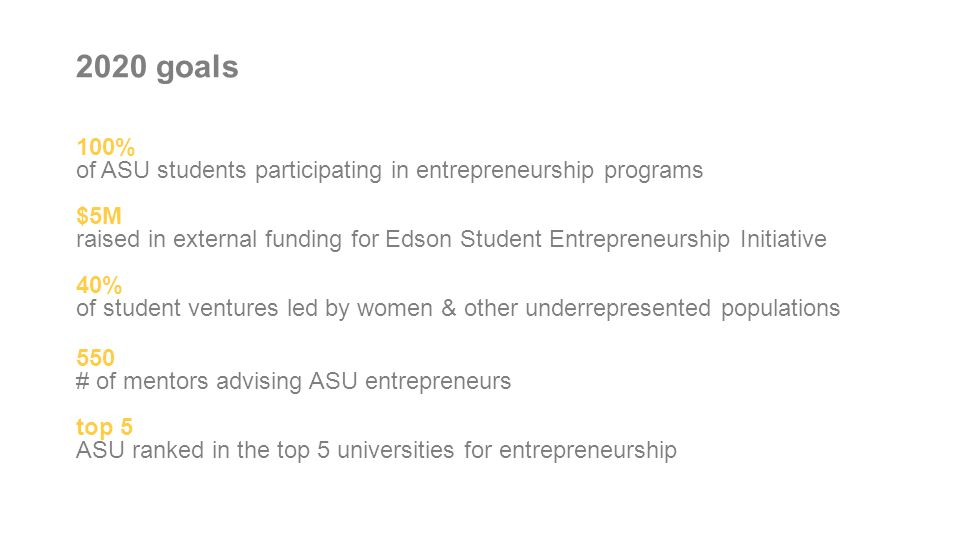 100% of ASU students participating in entrepreneurship programs $5M raised in external funding for Edson Student Entrepreneurship Initiative 40% of st