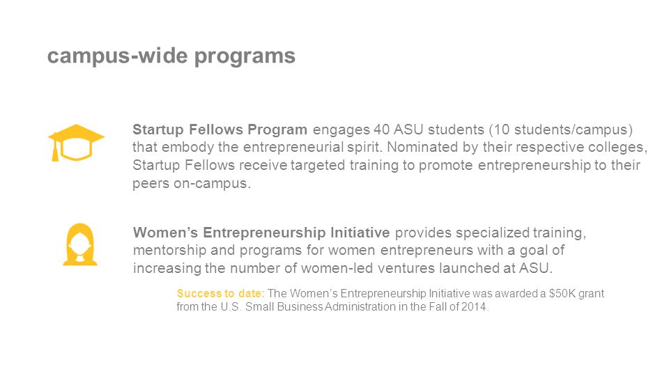 Startup Fellows Program engages 40 ASU students (10 students/campus) that embody the entrepreneurial spirit.