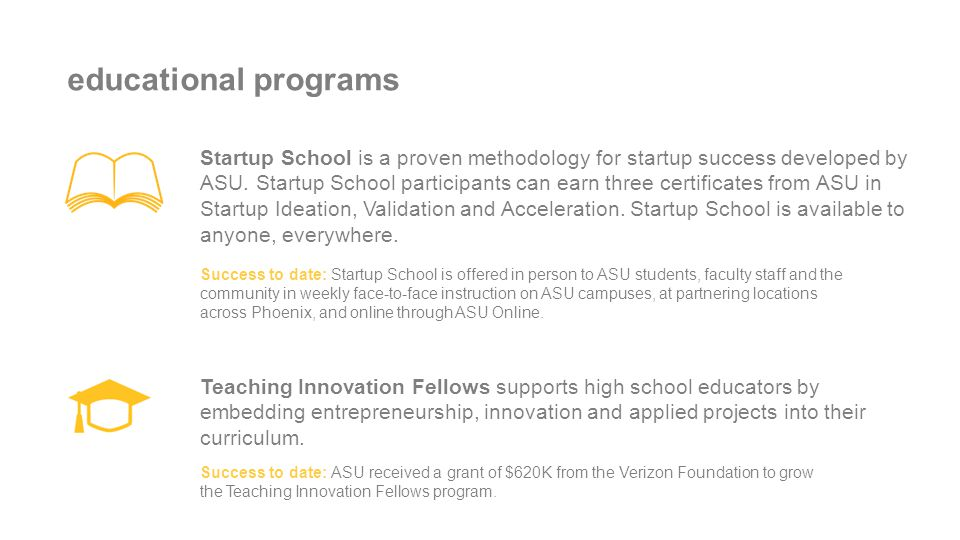 educational programs Startup School is a proven methodology for startup success developed by ASU. Startup School participants can earn three certifica