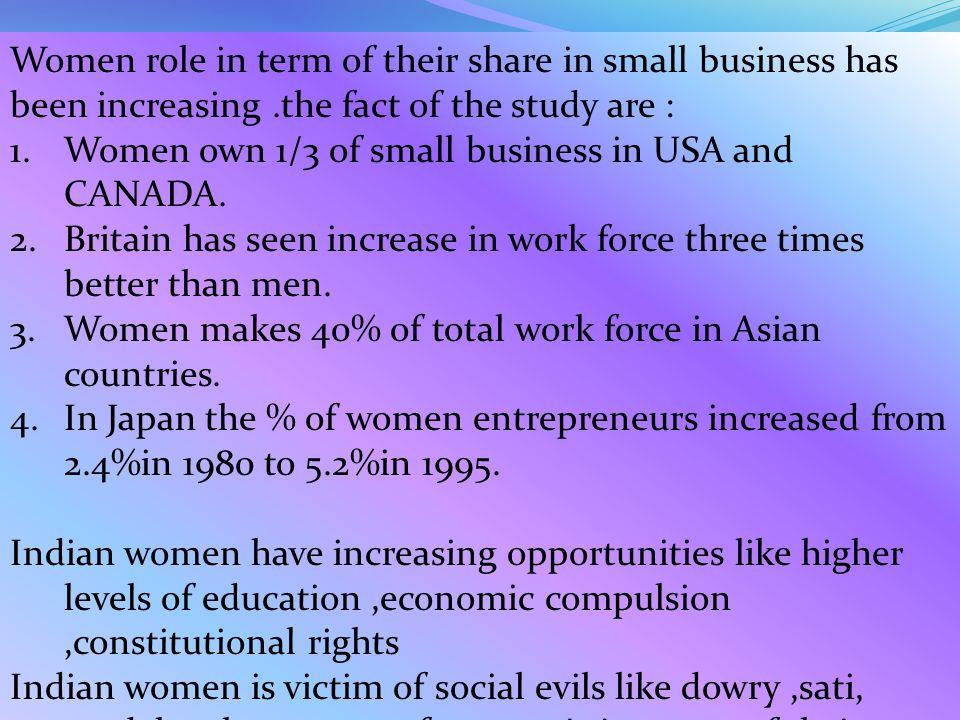 VIII.Under the scheme of prime minister rojgar yojna loan was granted to women entreprise.