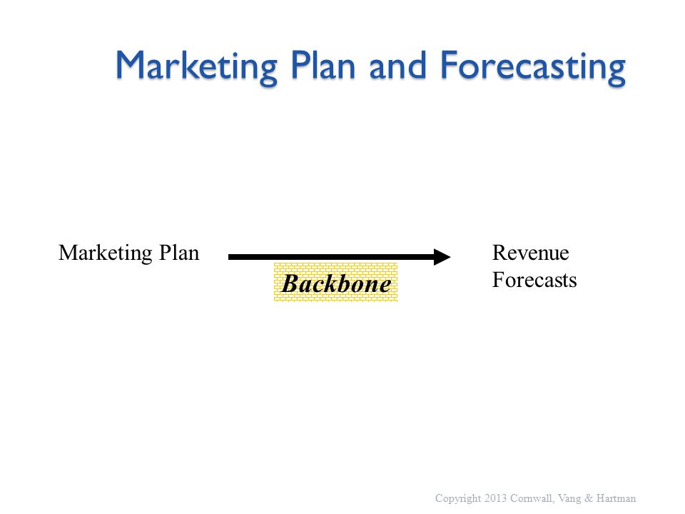 Marketing Plan and Forecasting Marketing PlanRevenue Forecasts Backbone Copyright 2013 Cornwall, Vang & Hartman