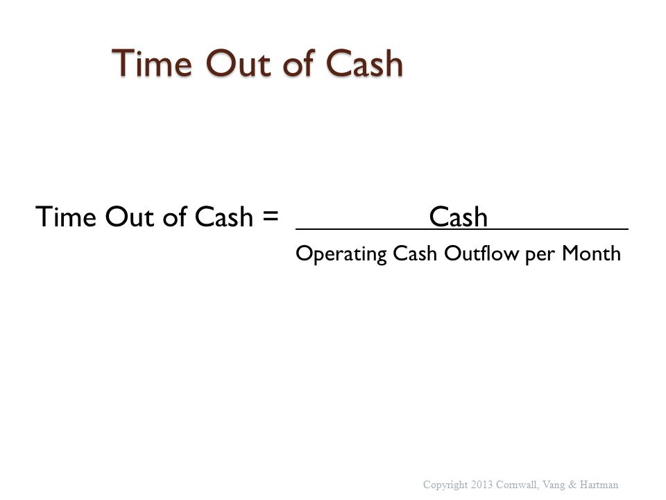 Time Out of Cash Time Out of Cash =Cash Operating Cash Outflow per Month Copyright 2013 Cornwall, Vang & Hartman