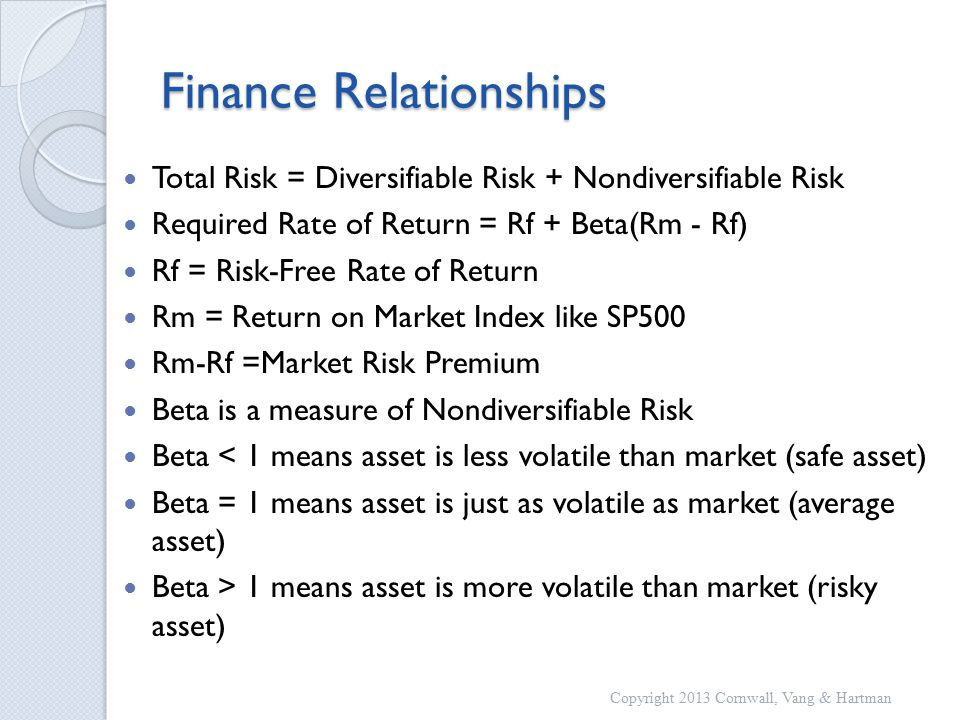 Finance Relationships Total Risk = Diversifiable Risk + Nondiversifiable Risk Required Rate of Return = Rf + Beta(Rm - Rf) Rf = Risk-Free Rate of Return Rm = Return on Market Index like SP500 Rm-Rf =Market Risk Premium Beta is a measure of Nondiversifiable Risk Beta < 1 means asset is less volatile than market (safe asset) Beta = 1 means asset is just as volatile as market (average asset) Beta > 1 means asset is more volatile than market (risky asset) Copyright 2013 Cornwall, Vang & Hartman