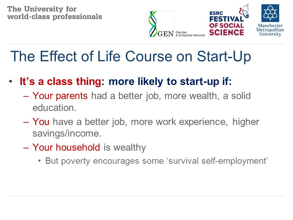 The Effect of Life Course on Start-Up It's a class thing: more likely to start-up if: –Your parents had a better job, more wealth, a solid education.