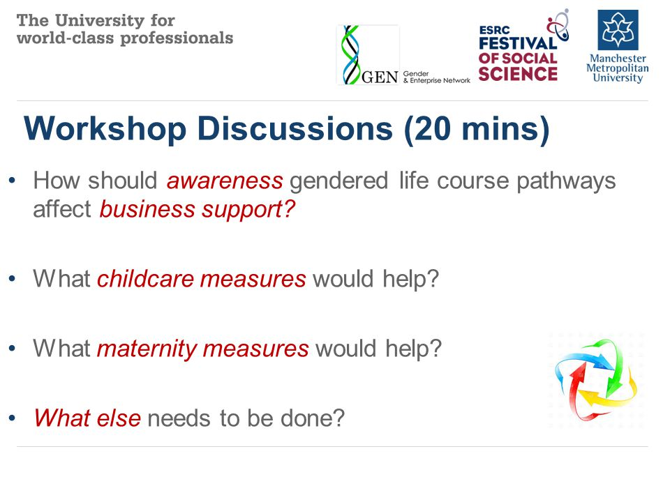 Workshop Discussions (20 mins) How should awareness gendered life course pathways affect business support.