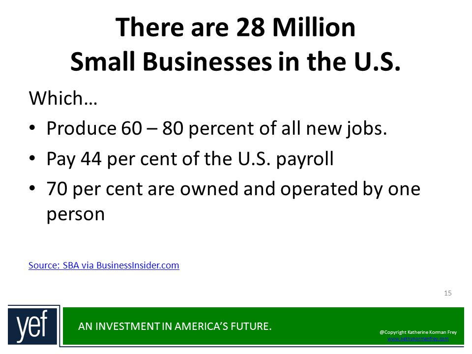 AN INVESTMENT IN AMERICA'S FUTURE. There are 28 Million Small Businesses in the U.S. 15 Which… Produce 60 – 80 percent of all new jobs. Pay 44 per cen