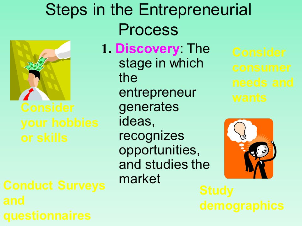 Steps in the Entrepreneurial Process 1.