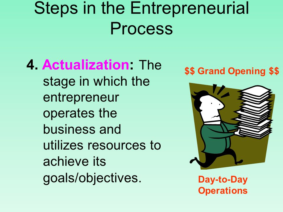 Steps in the Entrepreneurial Process 4.