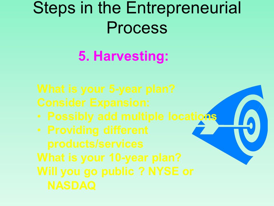 Steps in the Entrepreneurial Process 5. Harvesting: What is your 5-year plan.