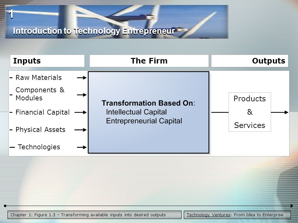 Chapter 1: Figure 1.3 – Transforming available inputs into desired outputs Products & Services The FirmOutputsInputs Raw Materials Components & Modules Financial Capital Physical Assets Technologies Introduction to Technology Entrepreneur 1 Technology Ventures: From Idea to Enterprise