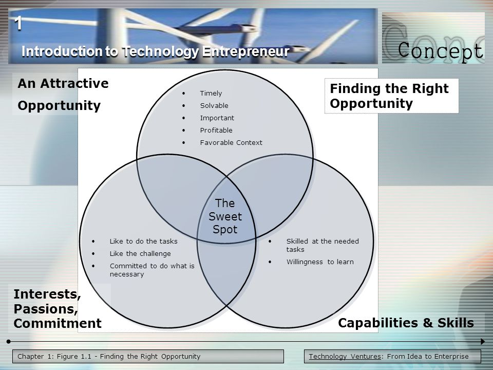 Chapter 1: Figure 1.1 - Finding the Right Opportunity Timely Solvable Important Profitable Favorable Context Like to do the tasks Like the challenge Committed to do what is necessary Skilled at the needed tasks Willingness to learn The Sweet Spot An Attractive Opportunity Interests, Passions, Commitment Capabilities & Skills Finding the Right Opportunity Introduction to Technology Entrepreneur 1 Technology Ventures: From Idea to Enterprise