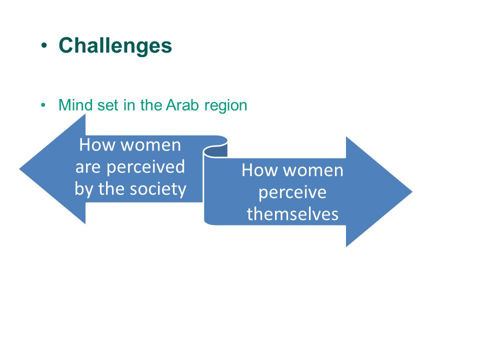 Challenges Mind set in the Arab region How women are perceived by the society How women perceive themselves