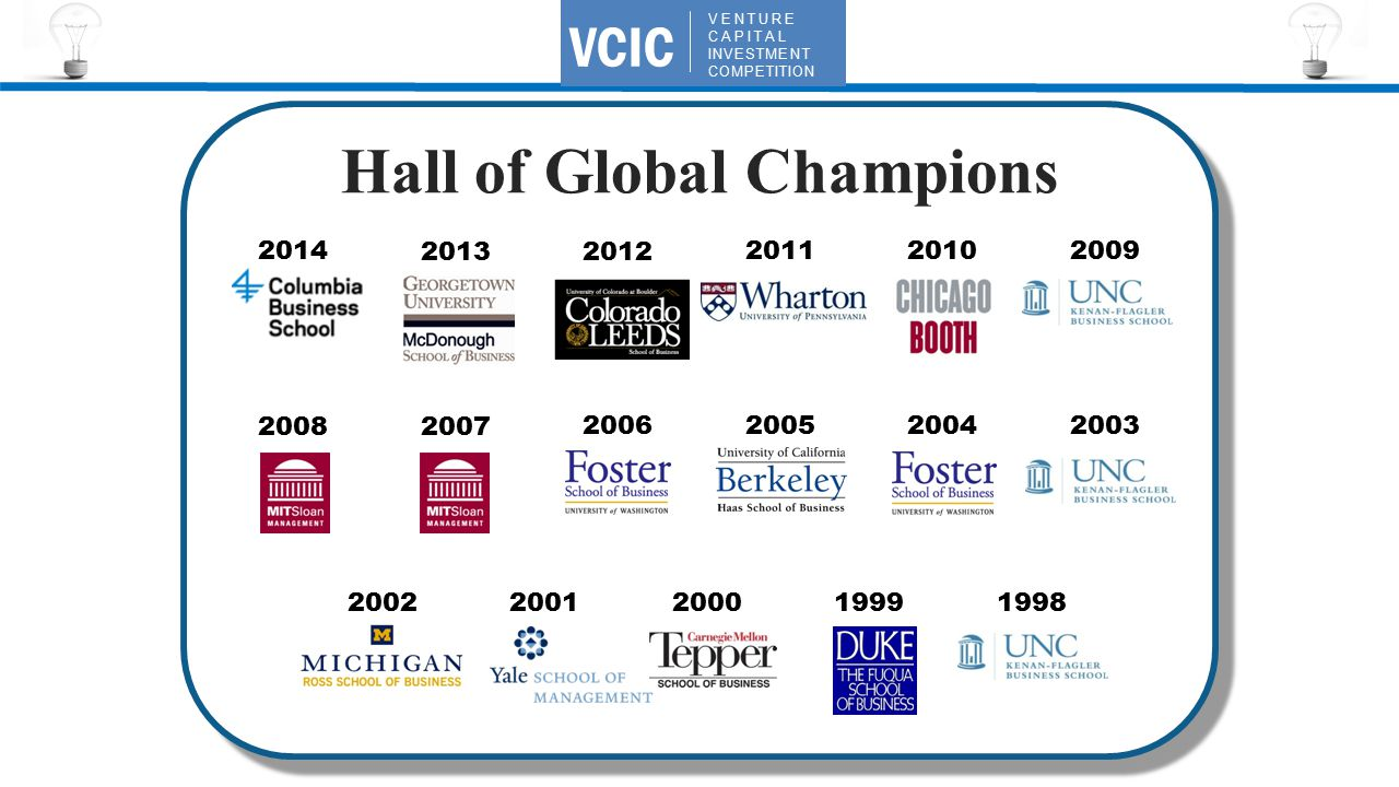 VENTURE CAPITAL INVESTMENT COMPETITION VCIC 201420132012201120102009 200820072006200520042003 Hall of Global Champions 20022001200019991998
