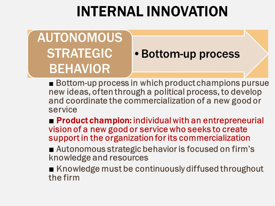 INTERNAL INNOVATION Bottom-up process AUTONOMOUS STRATEGIC BEHAVIOR ■ Bottom-up process in which product champions pursue new ideas, often through a p