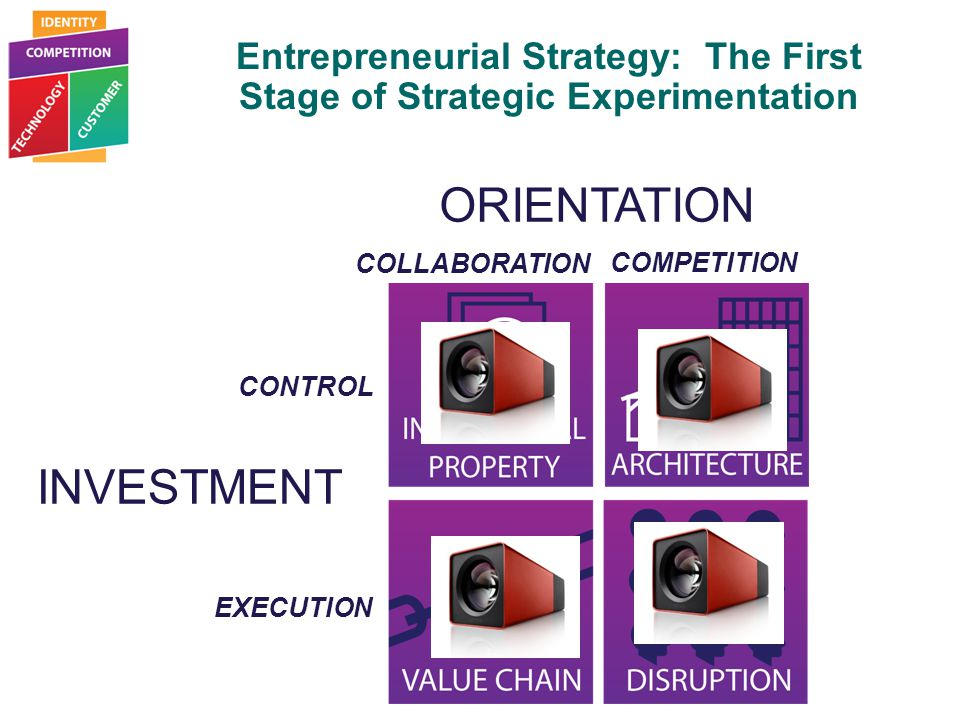 Selecting Your Entrepreneurial Strategy INVESTMENT ORIENTATION CONTROL EXECUTION COLLABORATION COMPETITION Entrepreneurial Strategy: The First Stage o