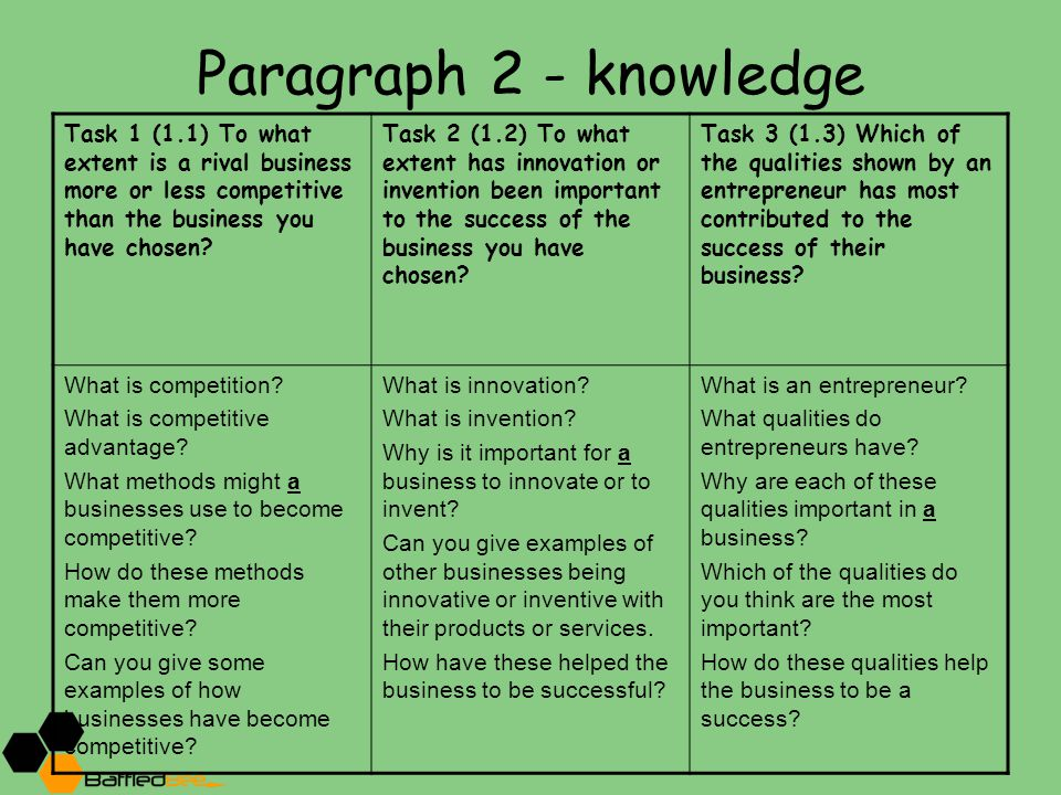 Paragraph 2 - knowledge Task 4 (1.4) How might the business you have chosen improve the way that it motivates its staff.