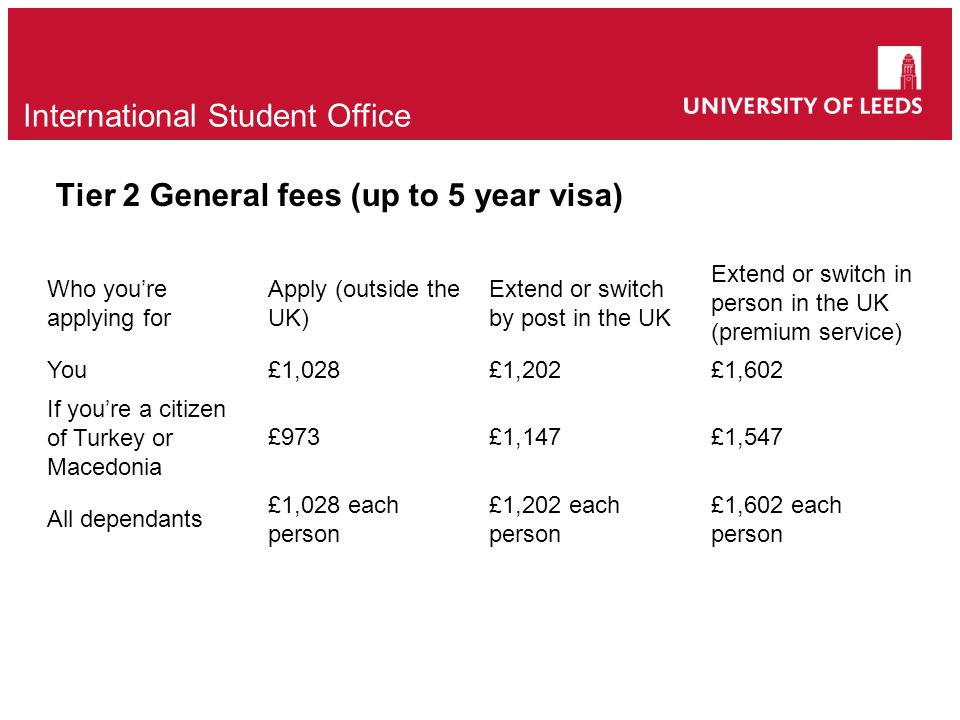 Tier 2 General fees (up to 5 year visa) International Student Office Who you're applying for Apply (outside the UK) Extend or switch by post in the UK Extend or switch in person in the UK (premium service) You£1,028£1,202£1,602 If you're a citizen of Turkey or Macedonia £973£1,147£1,547 All dependants £1,028 each person £1,202 each person £1,602 each person