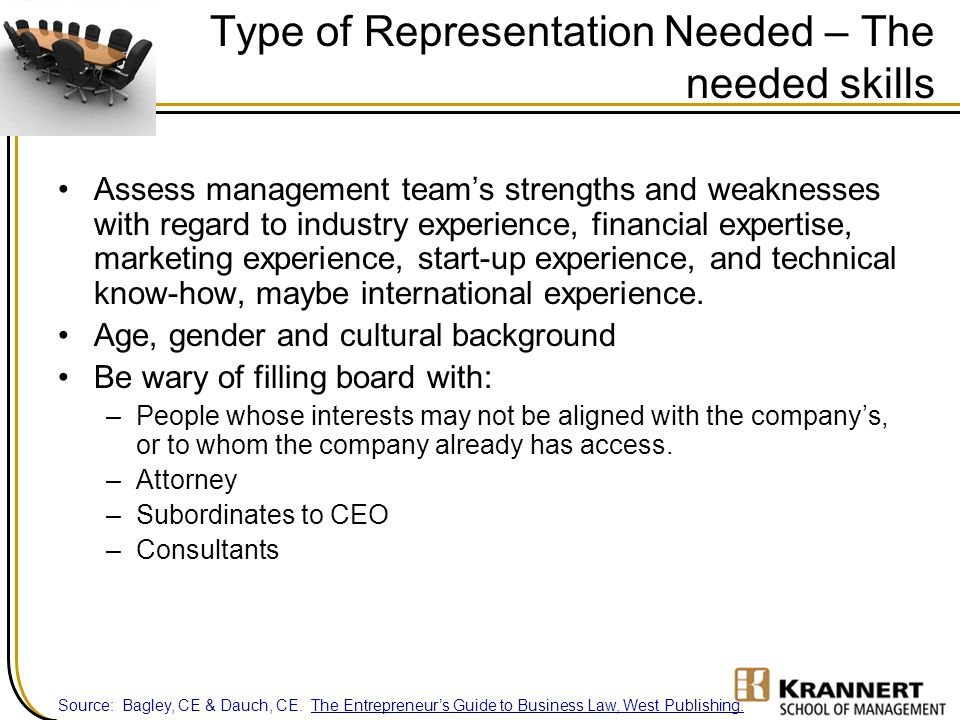 Type of Representation Needed – The needed skills Assess management team's strengths and weaknesses with regard to industry experience, financial expe