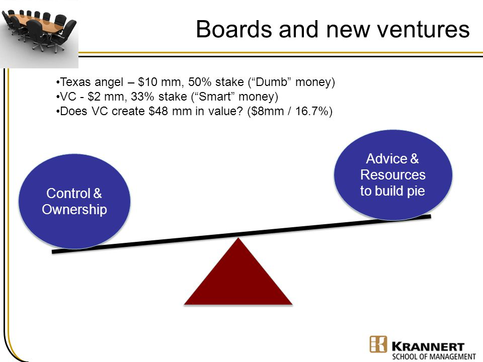 "Boards and new ventures Control & Ownership Advice & Resources to build pie Texas angel – $10 mm, 50% stake (""Dumb"" money) VC - $2 mm, 33% stake (""Sma"