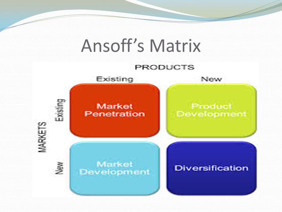 Ansoff's Matrix