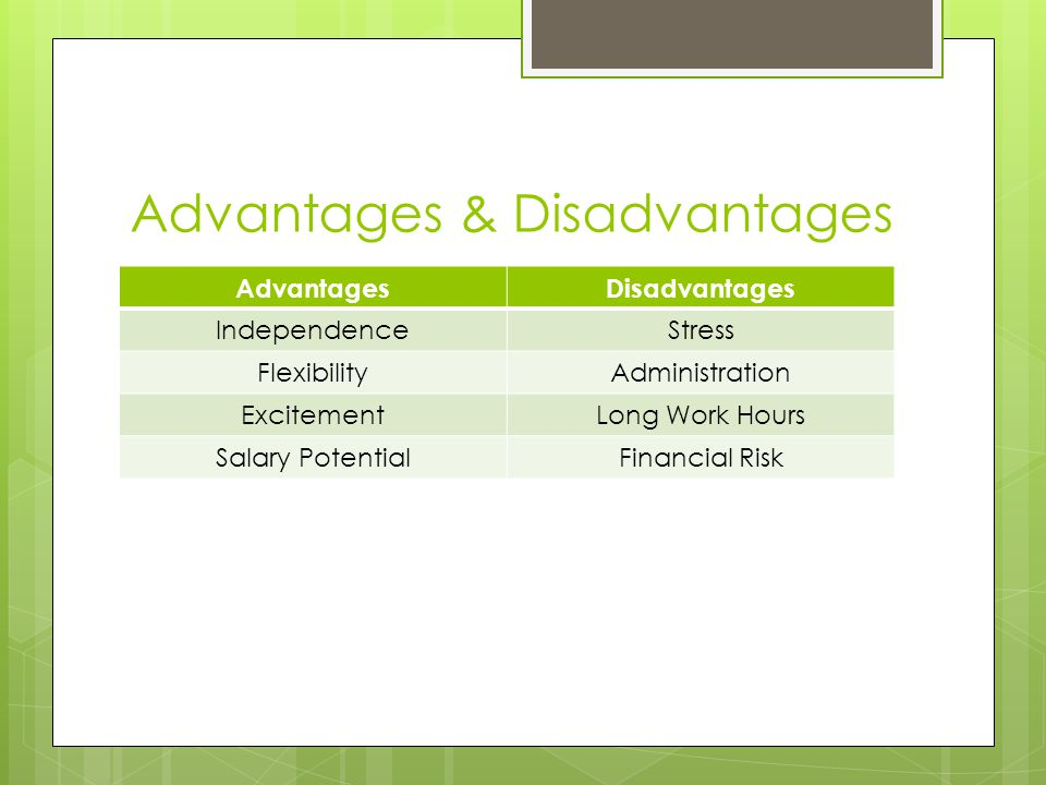 Advantages & Disadvantages AdvantagesDisadvantages IndependenceStress FlexibilityAdministration ExcitementLong Work Hours Salary PotentialFinancial Risk