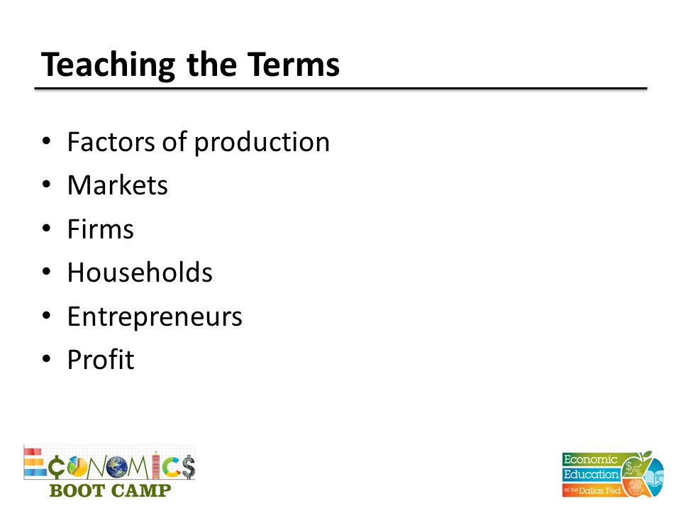 Teaching the Terms Factors of production Markets Firms Households Entrepreneurs Profit