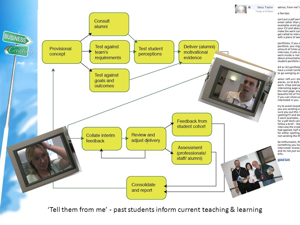 'Tell them from me' - past students inform current teaching & learning