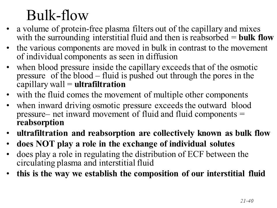 21-41 Bulk Flow (Pc + π IF ) – ( π P + P IF ) = outward pressure – inward pressure major factors are Pc and π P