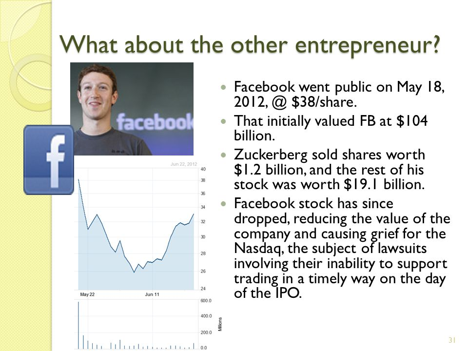 What about the other entrepreneur. Facebook went public on May 18, 2012, @ $38/share.