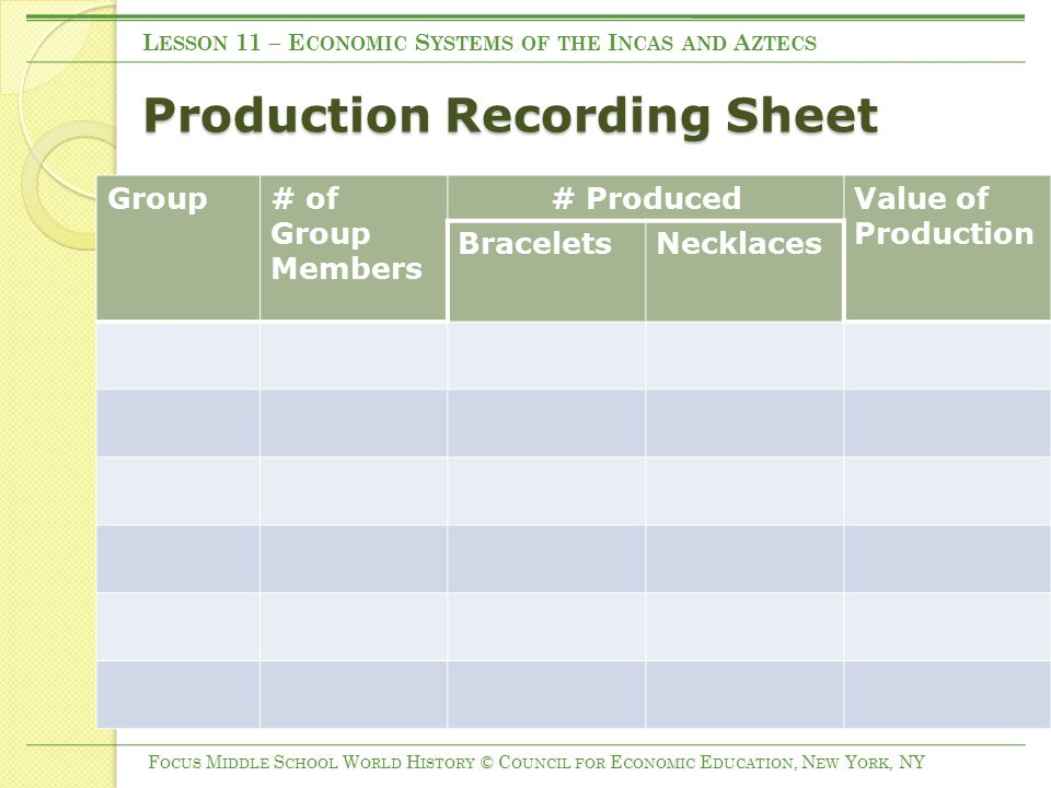 Production Recording Sheet Group# of Group Members # ProducedValue of Production BraceletsNecklaces L ESSON 11 – E CONOMIC S YSTEMS OF THE I NCAS AND A ZTECS F OCUS M IDDLE S CHOOL W ORLD H ISTORY © C OUNCIL FOR E CONOMIC E DUCATION, N EW Y ORK, NY