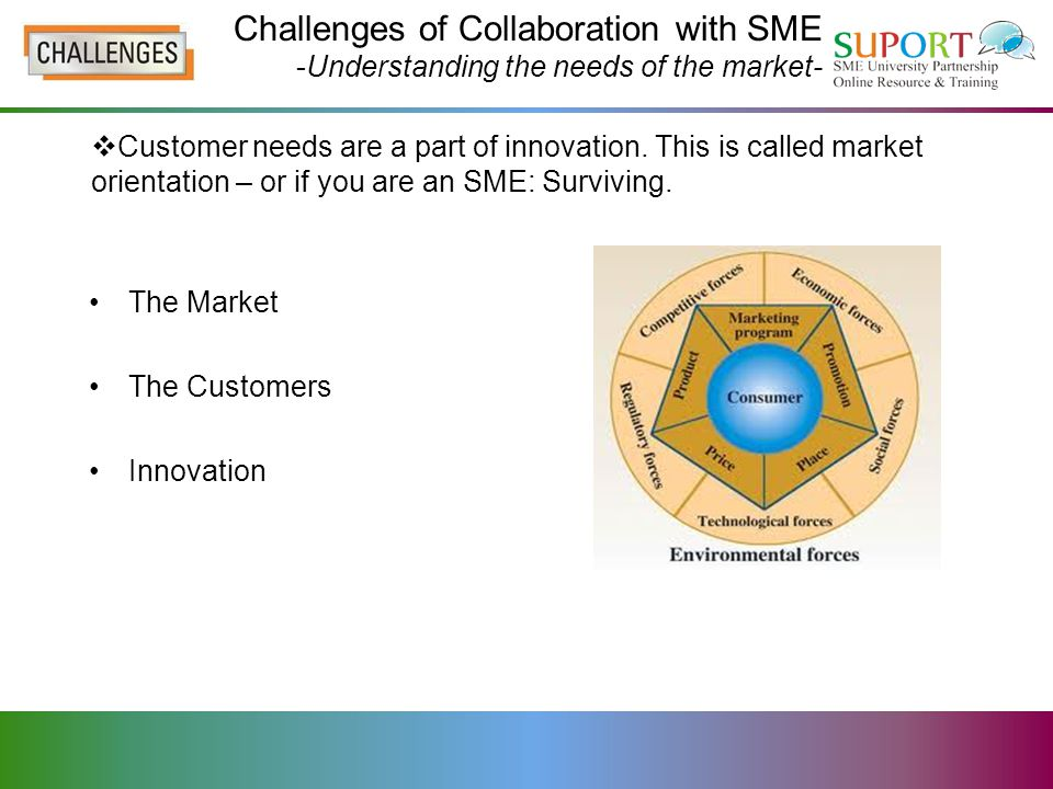 Challenges of Collaboration with SME -Understanding the needs of the market-  Customer needs are a part of innovation.