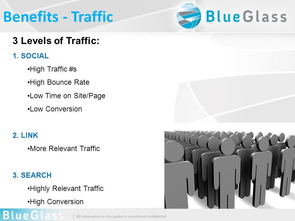 3 Levels of Traffic: 1.