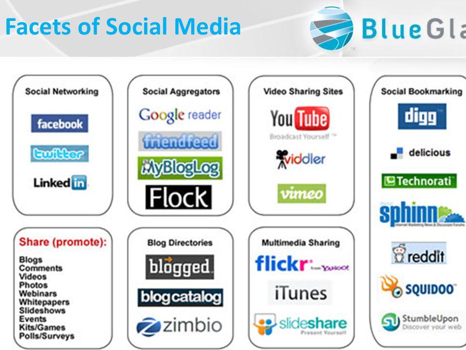 Facets of Social Media