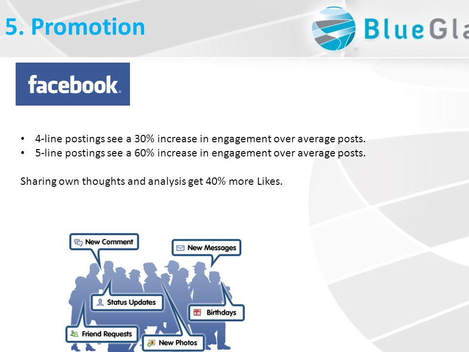 4-line postings see a 30% increase in engagement over average posts.