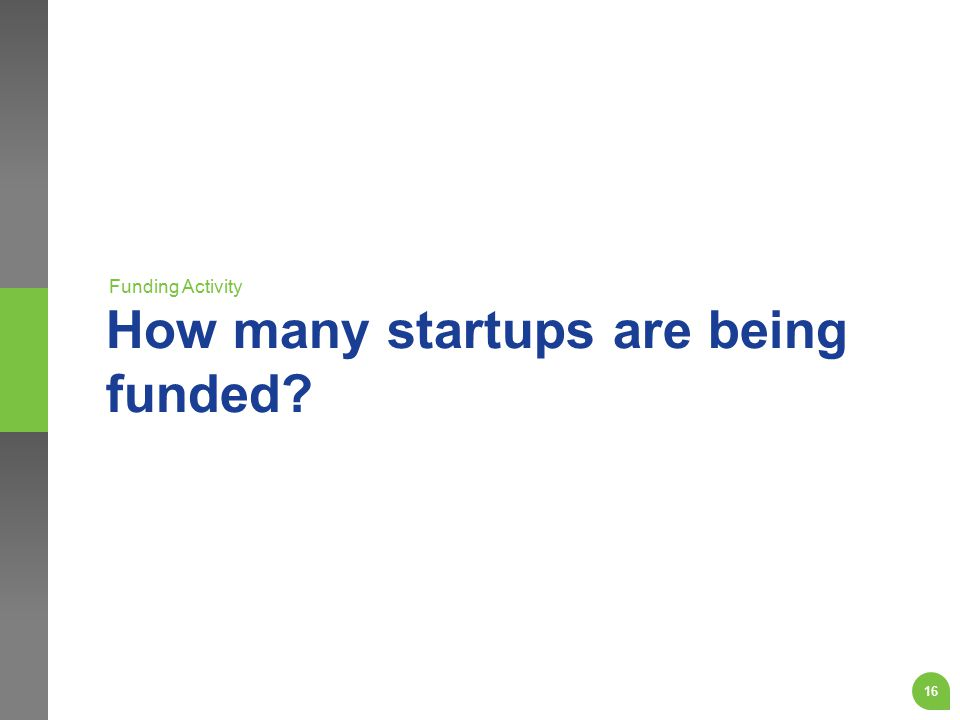 How many startups are being funded? Funding Activity 16