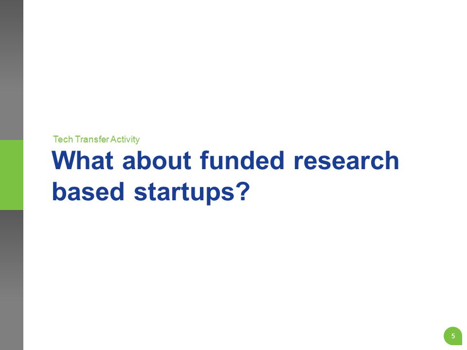 What about funded research based startups? Tech Transfer Activity 5