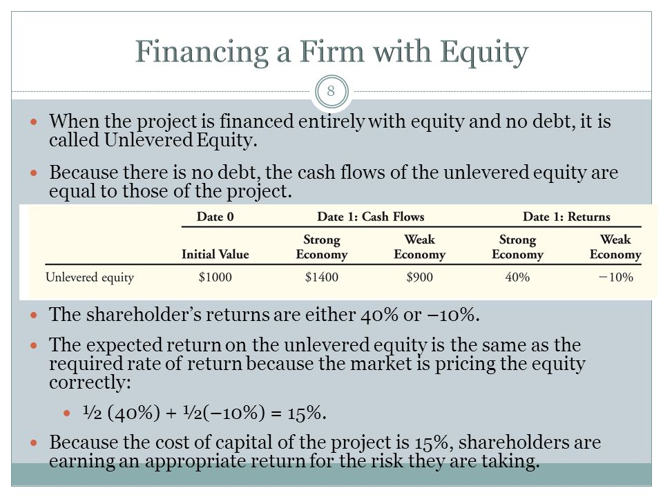 When the project is financed entirely with equity and no debt, it is called Unlevered Equity.